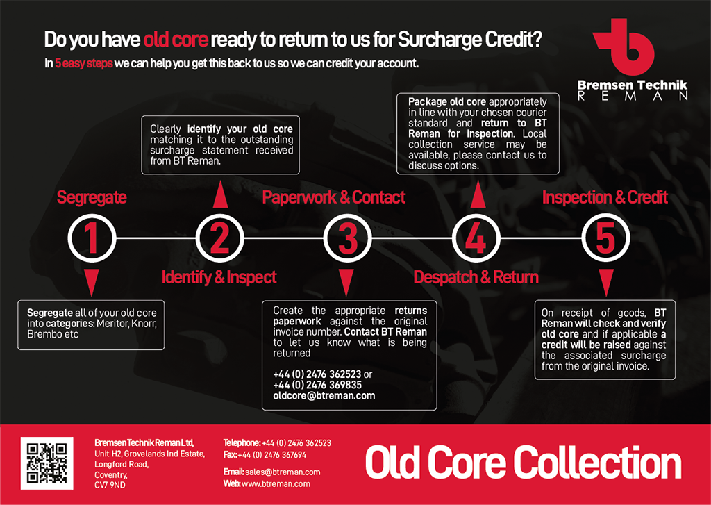 BT Reman Old Core Collection Process